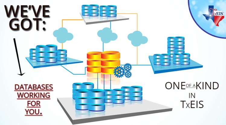 TxEIS Database Utility